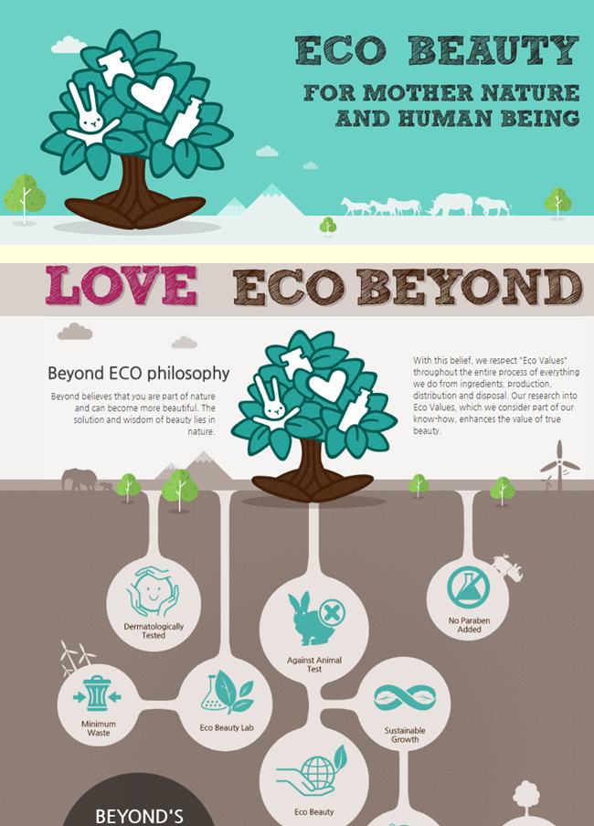 Beyond Eco Photo